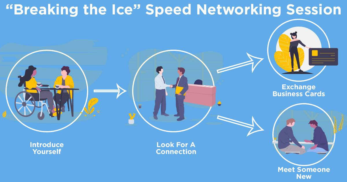 Breaking the Ice Speed Networking Sessions