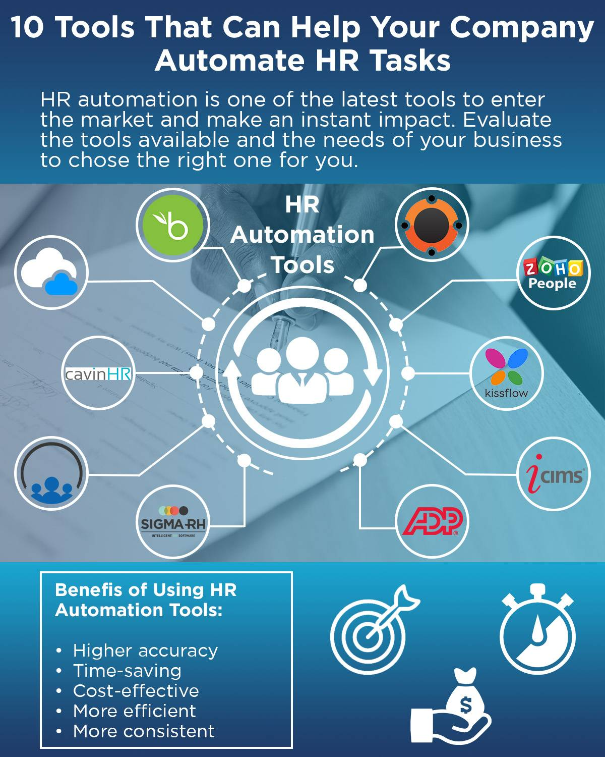 Final HR Automation Blog Infographic_1