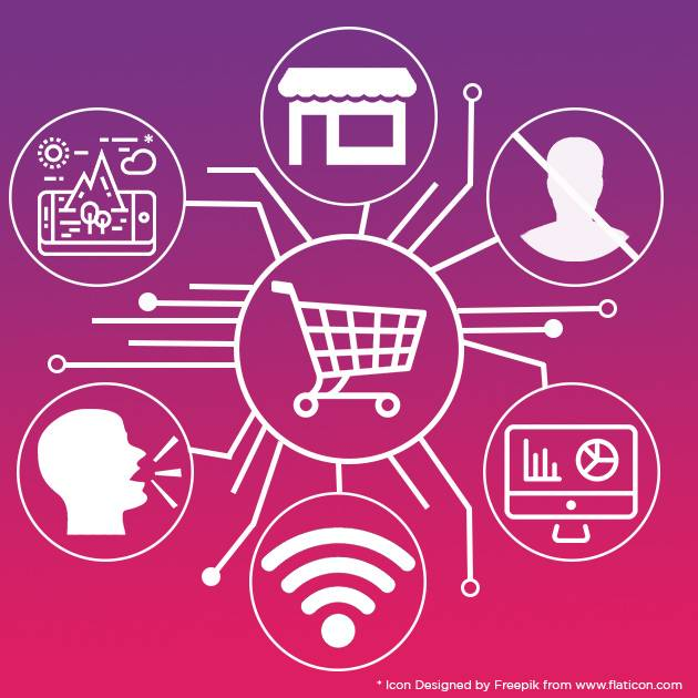 Retail Technology That Can Boost Revenue Blog Image