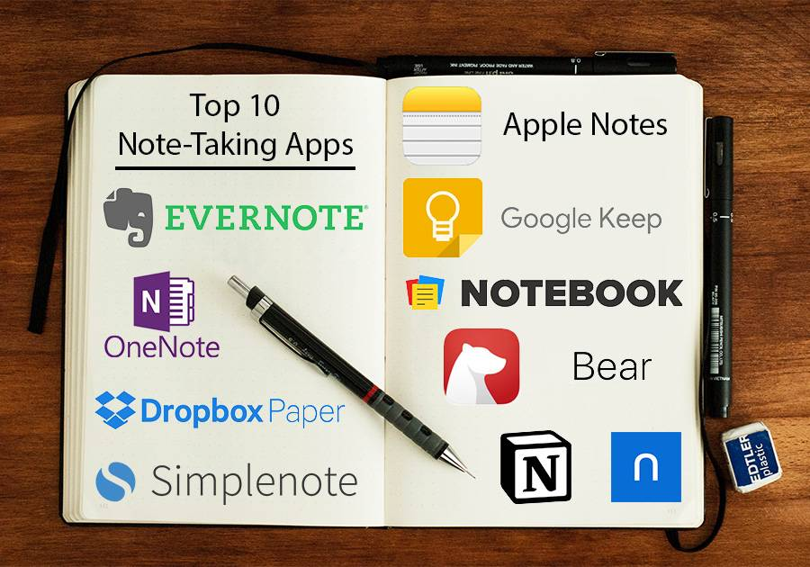 Top 10 Note-taking Apps Image